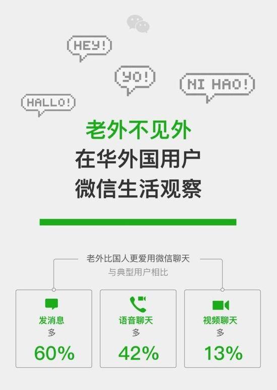 100个外国人60个用微信支付,支付宝尴尬了 短网址资讯 第1张
