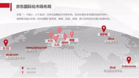京东年底前将投资泰国,海外扩张野心显性 短网址资讯 第7张