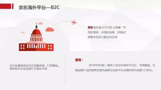 京东年底前将投资泰国,海外扩张野心显性 短网址资讯 第11张