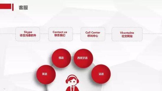 京东年底前将投资泰国,海外扩张野心显性 短网址资讯 第17张