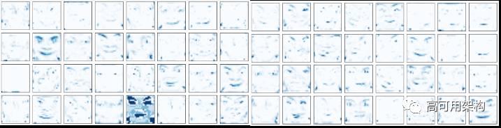 使用深度学习方法实现面部表情包识别 短网址资讯 第12张