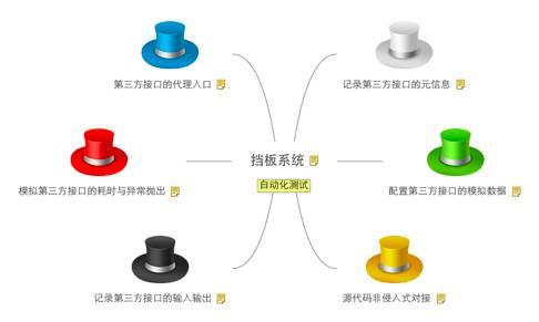 一个基于 Dubbo 的微服务改造实践 短网址资讯 第2张