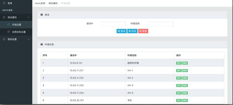 一个基于 Dubbo 的微服务改造实践 短网址资讯 第26张