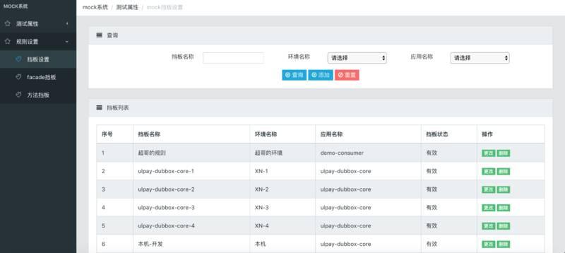 一个基于 Dubbo 的微服务改造实践 短网址资讯 第28张