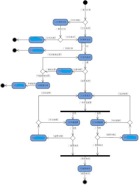 中小研发团队架构实践之总体架构设计 短网址资讯 第7张