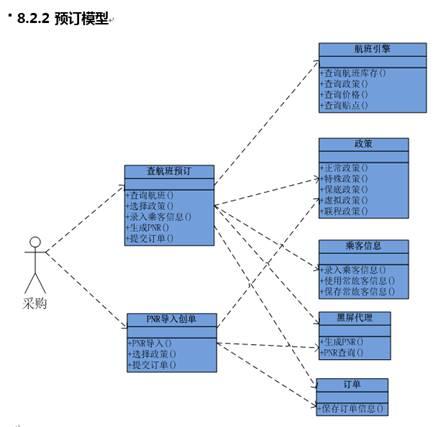 中小研发团队架构实践之总体架构设计 短网址资讯 第8张