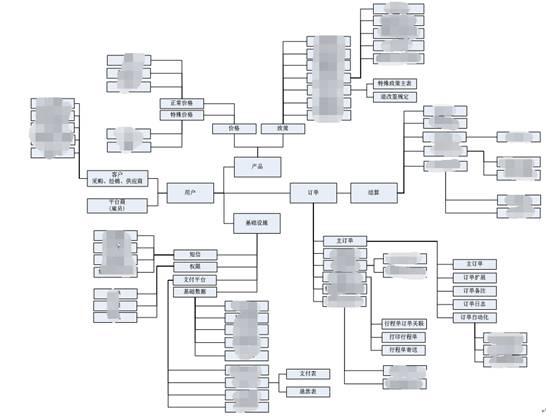 中小研发团队架构实践之总体架构设计 短网址资讯 第6张