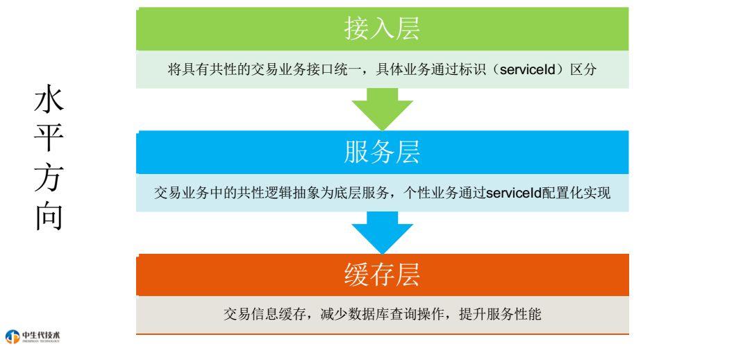 短网址和二维码的应用:从零开始实现一套聚合支付系统 短网址资讯 第4张