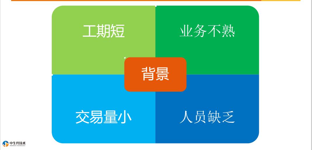 短网址和二维码的应用:从零开始实现一套聚合支付系统 短网址资讯 第1张
