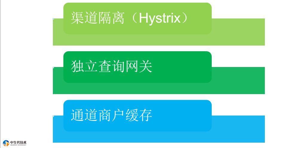短网址和二维码的应用:从零开始实现一套聚合支付系统 短网址资讯 第6张